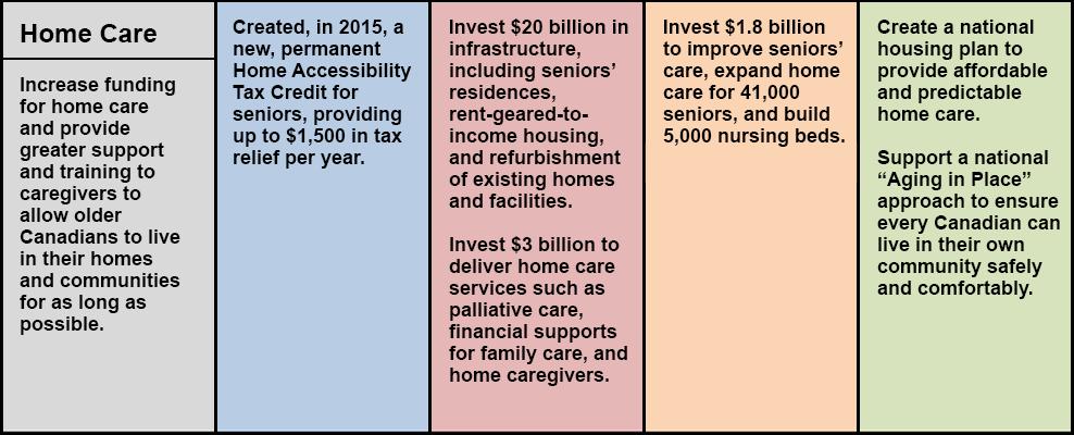 platform home care