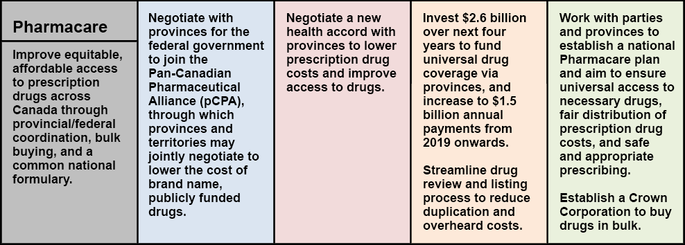 platform pharmacare