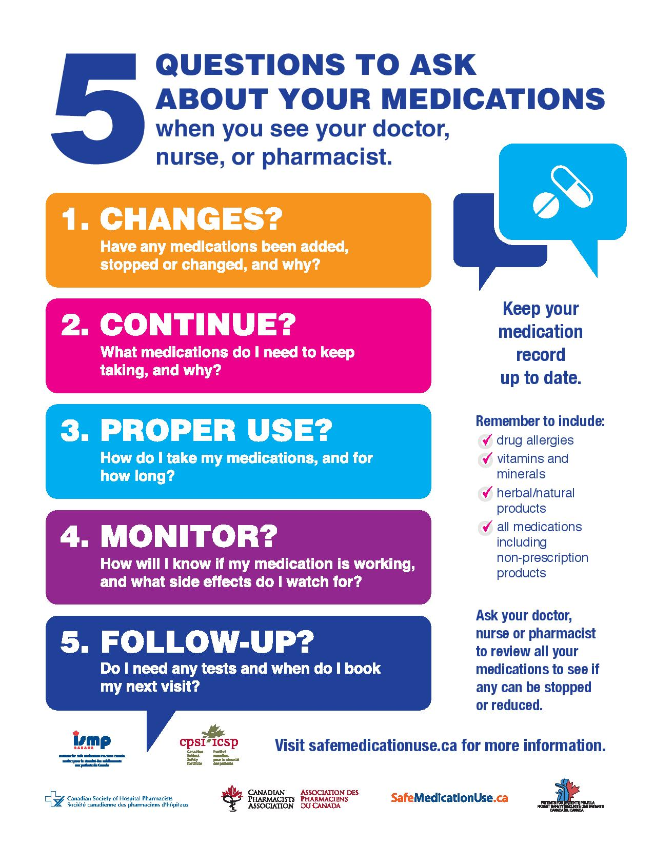 5 Questions To Ask About Your Medications Carp