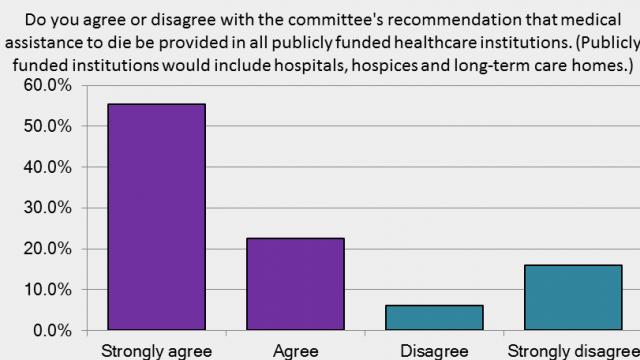 DWD Poll 2