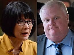 Chow-Ford